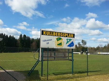 Kullbergsplan